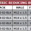 Metric-Reducing-Bush-TAB1